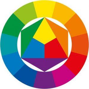 színkör,  színelmélet